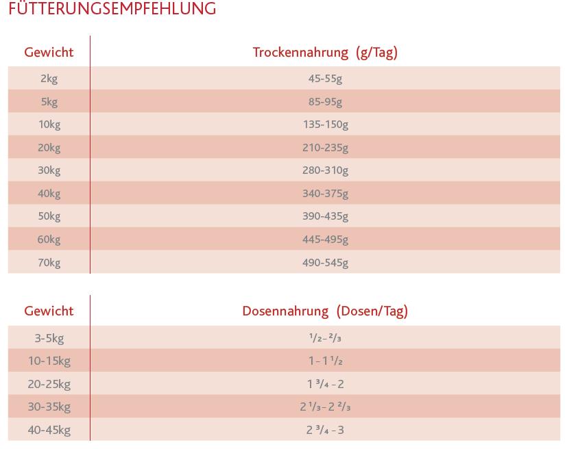 Eukanuba-Veterinary-Diets-Intestinal-Disorders-f-r-Hunde2umo1VSTNhFSH